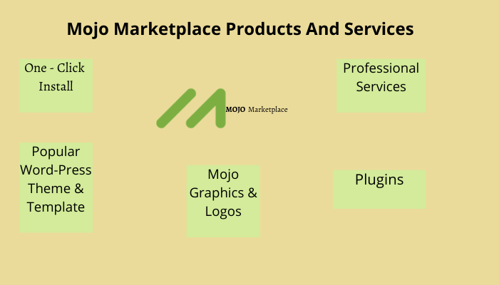 MOJO Market Products and Services