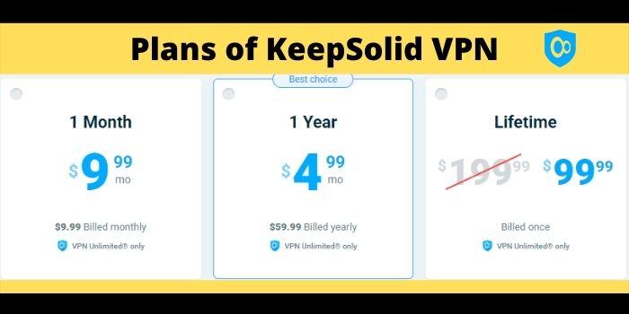 Plans of KeepSolid VPN