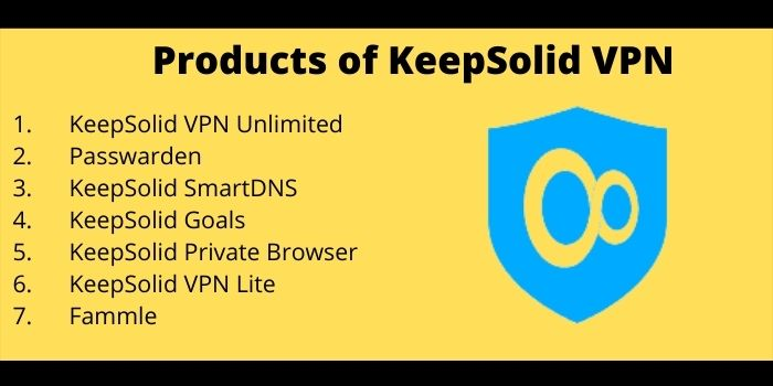 KeepSolid VPN Products Promo Code