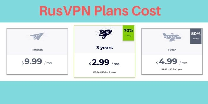 RusVPN Plans Cost