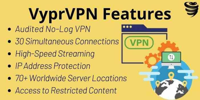 Features of VyprVPN